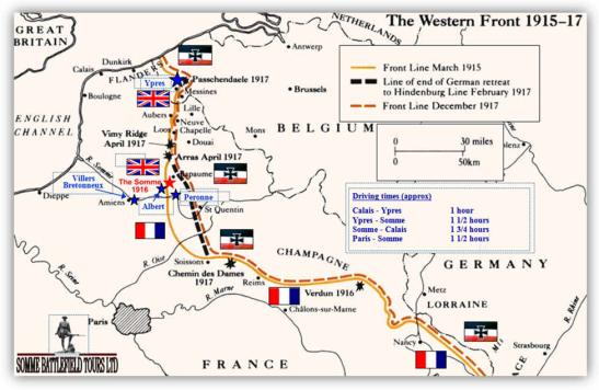 The Western Front WWI