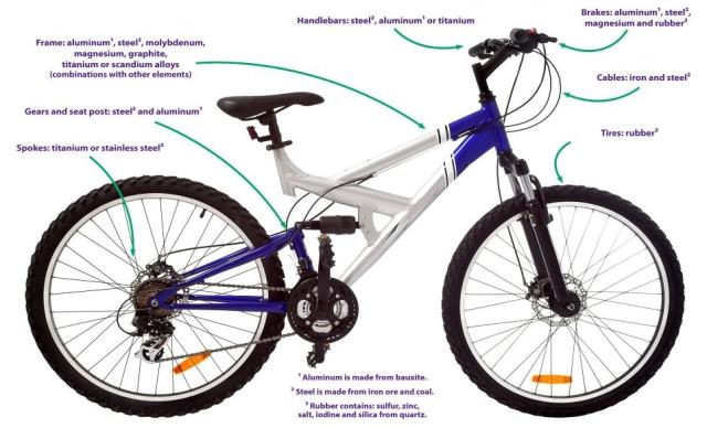 Bike_Poster-2